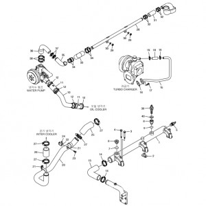 Система охлаждения газового двигателя Doosan GE08TI