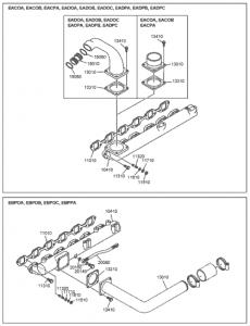 Впускной коллектор дизельного двигателя Doosan P086TI