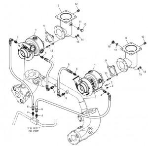 Турбина газового двигателя GV158TI